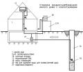 Монтаж и реконструкция систем водоснабжения, мироновка, мироновский район.