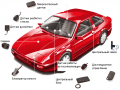 Защита авто от угона, профессиональный монтаж любого доп.оборудования