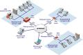 ІТ послуги, включаючи адміністрування систем, керування мережами, технічна підтримка