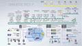 Разработка управления электротехническим оборудованием