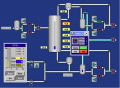 Монтаж технологического оборудования