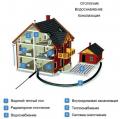 Системы отопления, монтаж систем отопления, монтаж водяных, электрических теплых полов