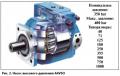 Ремонт аксиально-поршневых гидросонасов  и гидромоторов для экскаваторов