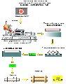 Технология отливки трубопрокатных и сортопрокатных бандажей однослойных  или двухслойных  на центробежной машине МЦВР.