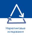 Аутсорсинг веб сайта
