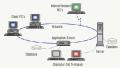 Система ZORIS. Автоматизированные системы управления технологическими процессами.