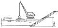 Разработка технологических карт для водолазных, подводно-технических и берего-укрепительных работ