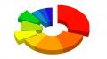 Маркетинг, Маркетинговые услуги, Мелитополь