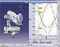 3D моделирование виртуальных прототипов