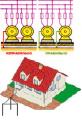 Измерение сопротивления контура заземления и заземленного оборудования