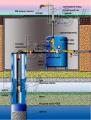 Обустройство скважины на воду