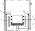 Выращивания монокристаллов кремния