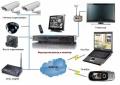 Создание автоматизированных систем видеонаблюдения, Создание автоматизированных систем видеонаблюдения на заказ