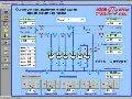 Автоматизации технологизации технологических процессов АСУ-ТП Насосной станции