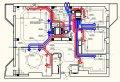 Отопление, вентиляция и кондиционирование (проектирование, монтаж, сервис)