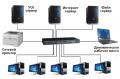 Монтаж и ремонт локальных компьютерных сетей,настройка об-я.