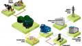 Будівництво біогазових електростанцій