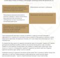 Сбор и подготовка необходимых документов: жалоб, заявлений, ходатайств