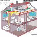 Systems of ventilation, heating and conditioning. Any complexity of object: from the apartment, the private house to shopping center, from Split system before the central conditioning - consultations of specialists, sale and delivery