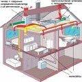 Системы вентиляции, отопления и кондиционирования. Любая сложность объекта: от квартиры, частного дома до торгового центра, от сплит-системы до центрального кондиционирования- консультации специалистов, продажа и поставка